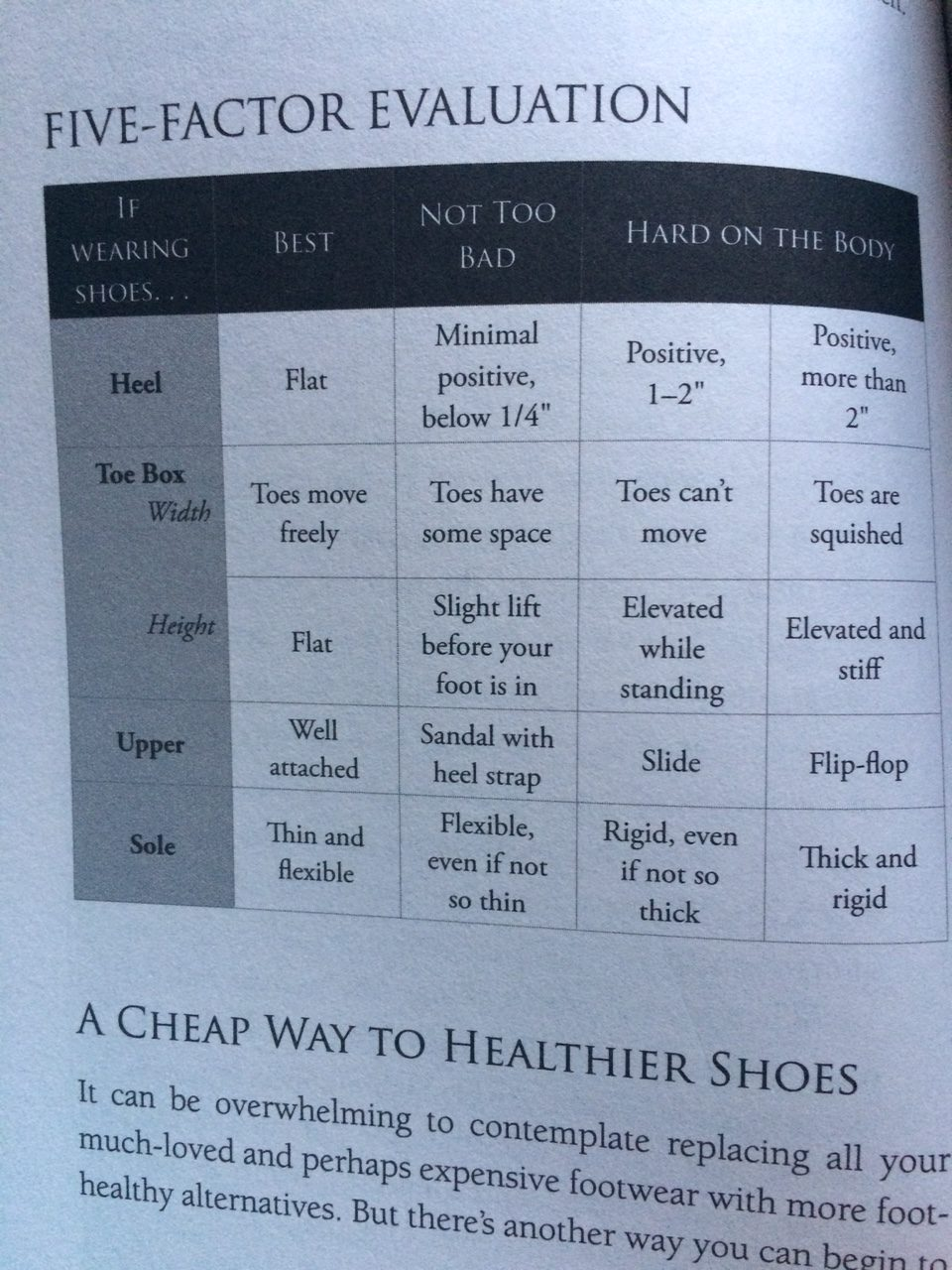 Minimal Shoes: The List