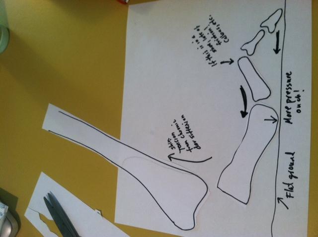 080ecff628f5 How Flip Flops Change Your Feet