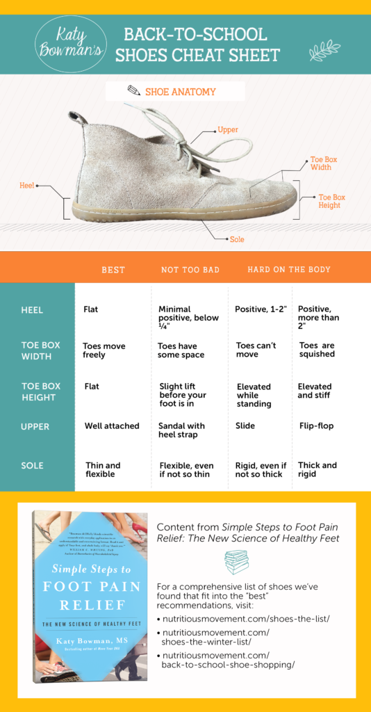 summer-shoes-chart3-4