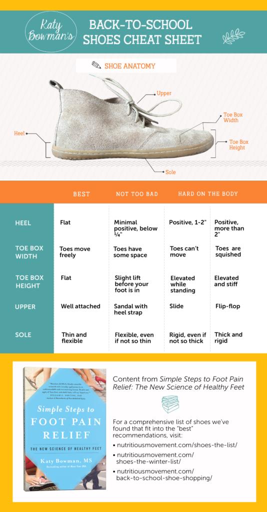 summer-shoes-chart3-4